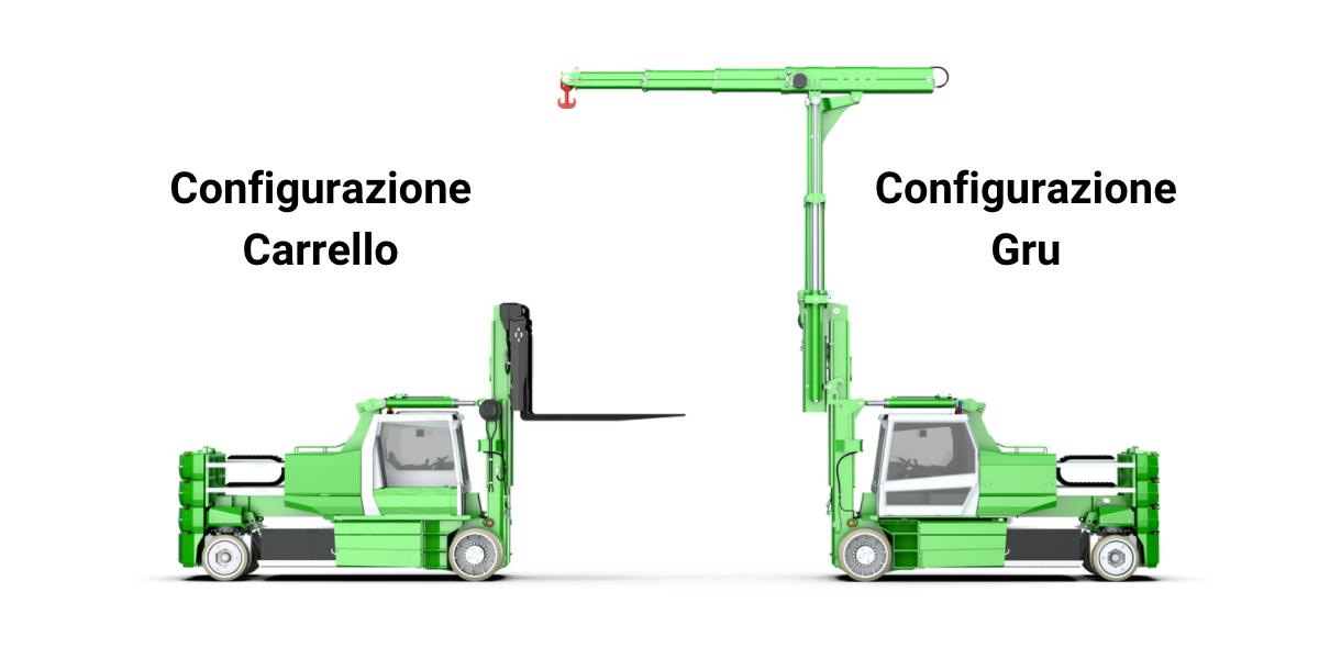 Configurazione Carrello-Configurazione gru